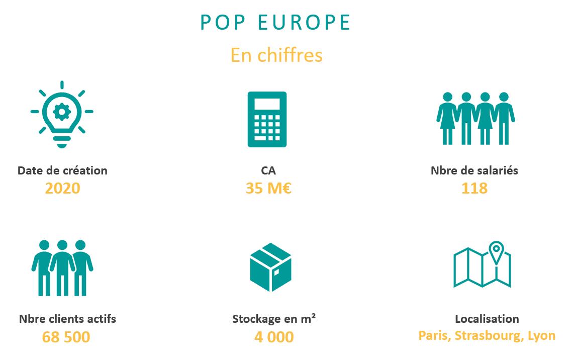 POP Europe en quelques chiffres !